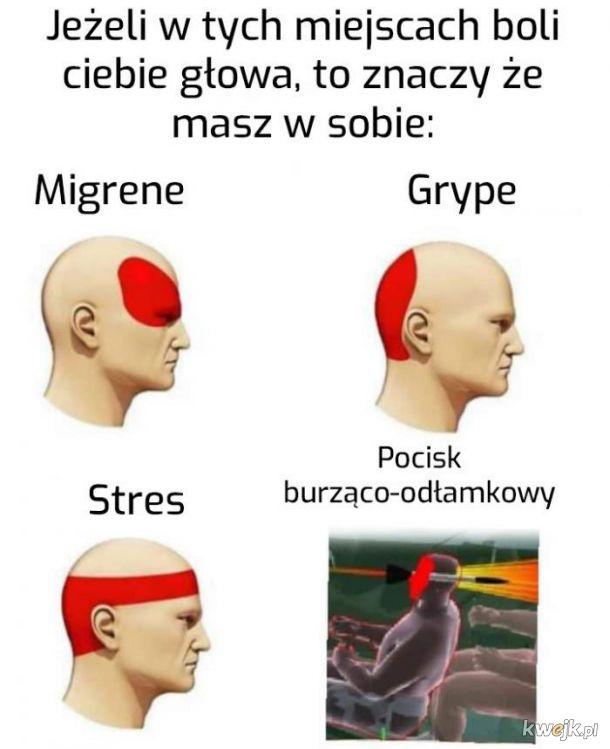 Rodzaje bólu głowy