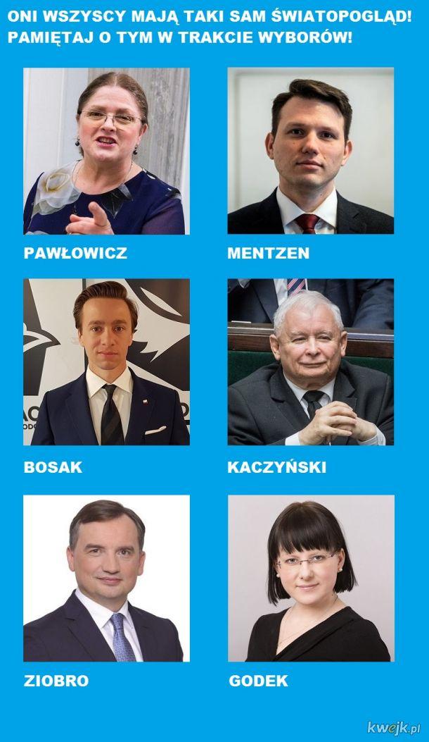 PiS, Konfederacja i Solidarna Polska, czyli jeden i ten sam światopogląd!