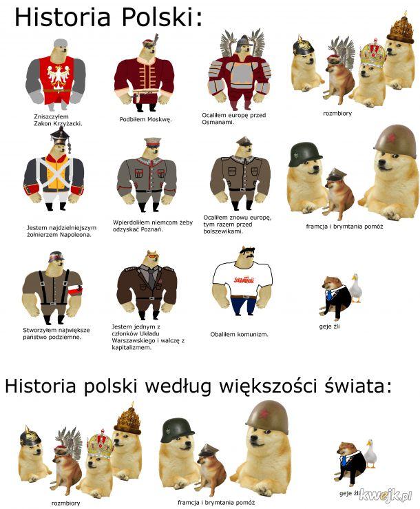 Historia według polaków vs według reszty świata