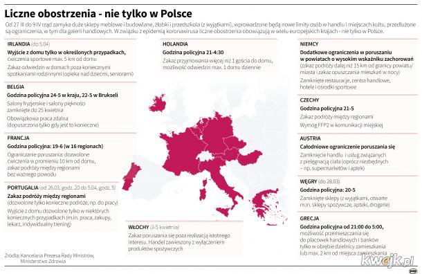 Obostrzenia w Europie