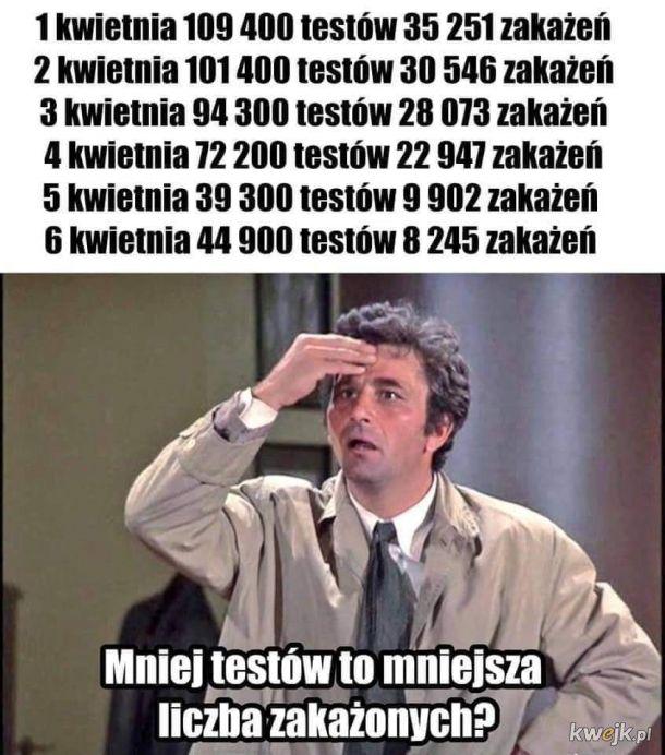 Mniej testów
