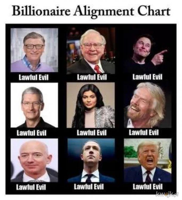 Rozne rodzaje miliarderow (i jeden milioner biedak)