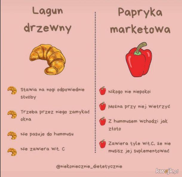 Croissant vs Papryka