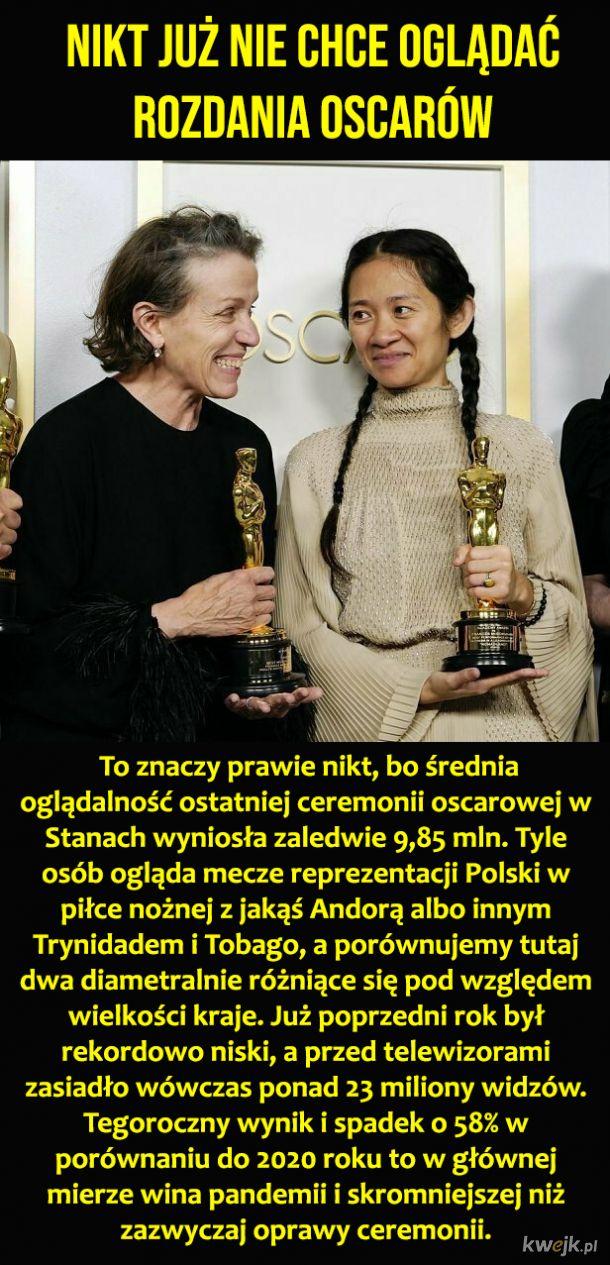 Oscary 2021