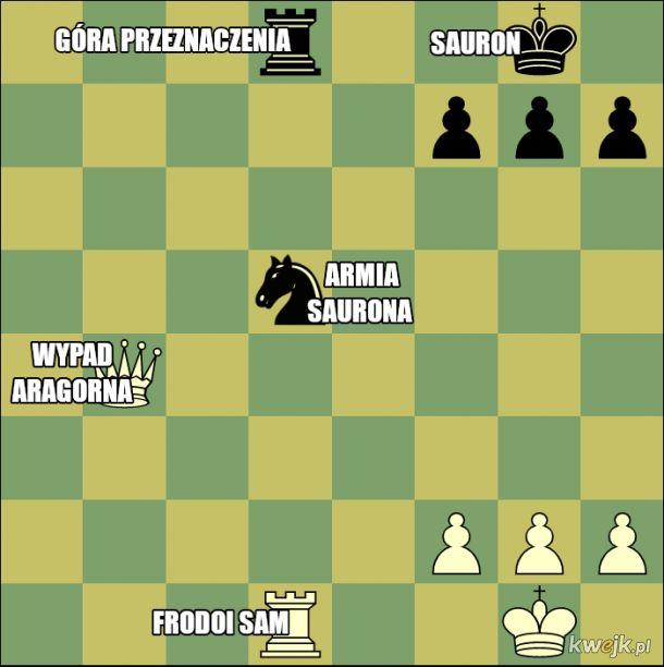 Krótka rozprawa szachowa