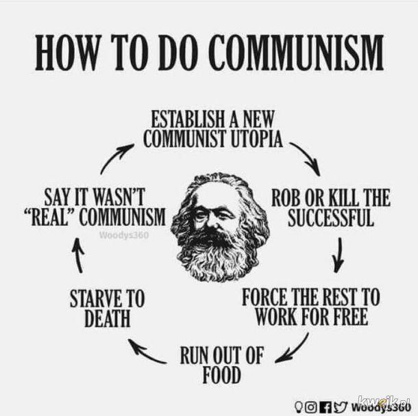 Komunizm