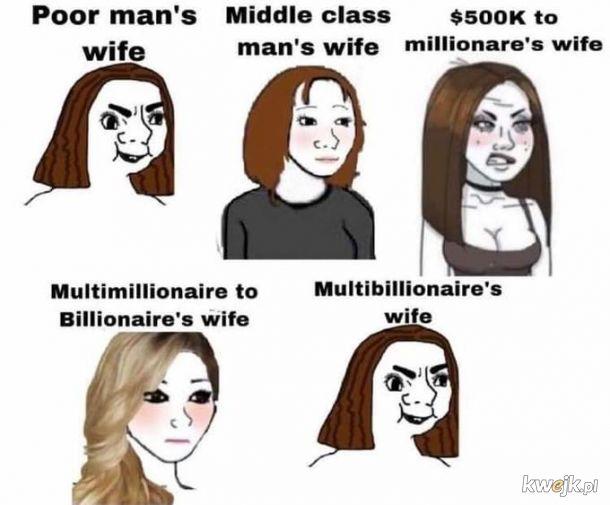 Żony milionerów