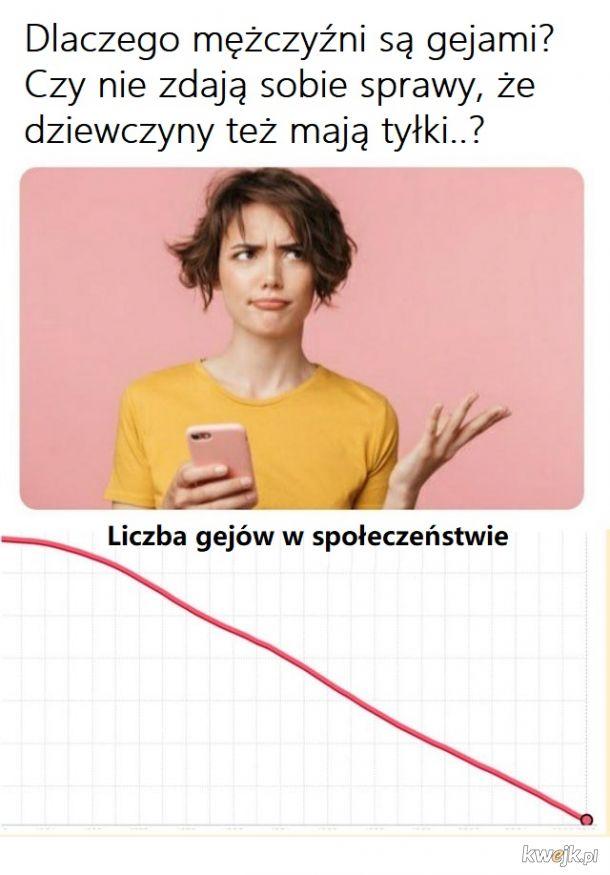 Prawica be like: