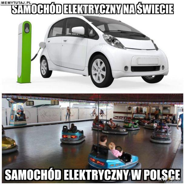 Samochód elektryczny świat polska