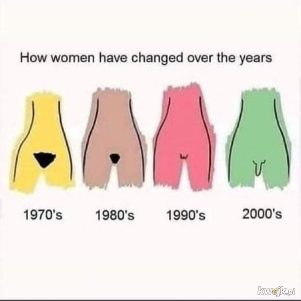 Zmiany zachodzące w kobietach przez ostatnie 30 lat.