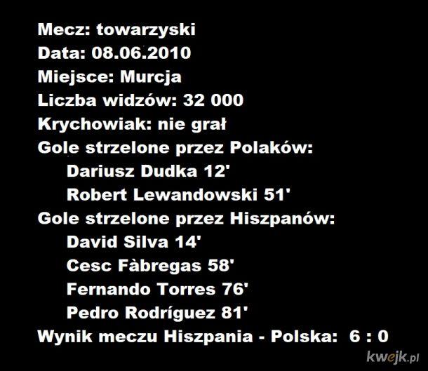 Kilka ważnych informacji o ostatnim meczu z Hiszpanią  ;-)