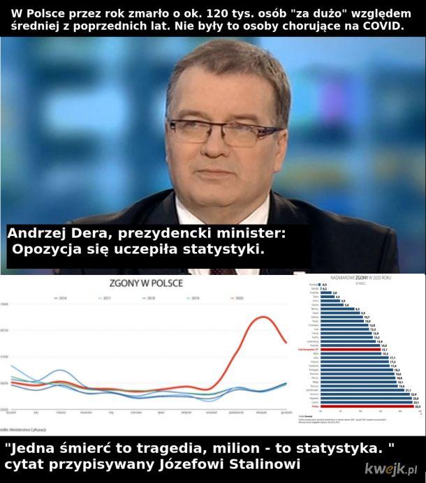 statystyczny błąd