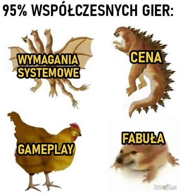 Współczesne gry