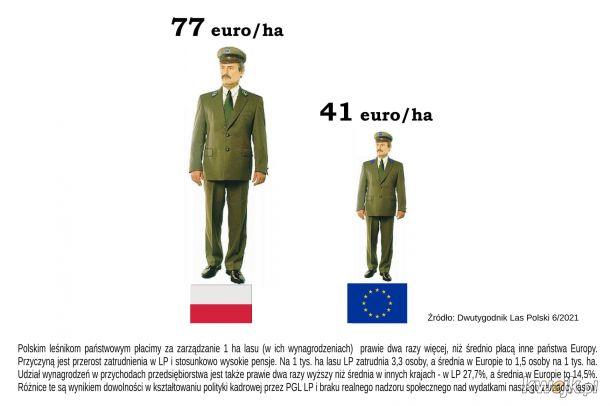 Jak chodzi o wydawanie nie swojej kasy, to jesteśmy powyżej średniej unijnej
