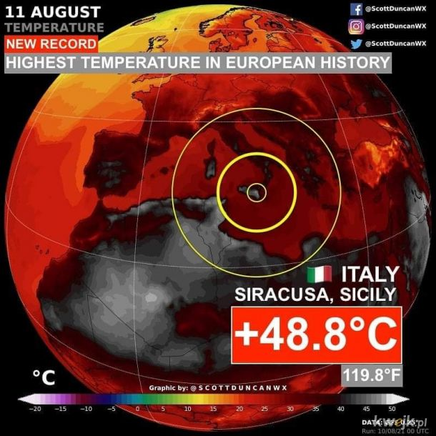 Najwyższa temperatura w Europie
