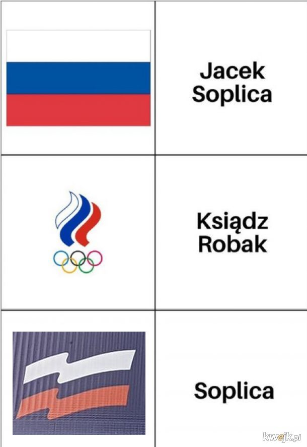 Rosja i KPRM