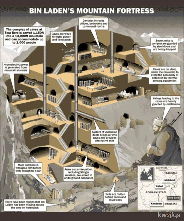 """Kto pamieta """"superprawdziwa, wypasiona i zlodupna"""" fortece bin Ladena, ktora miala byc ukryta wewnatrz gory?"""
