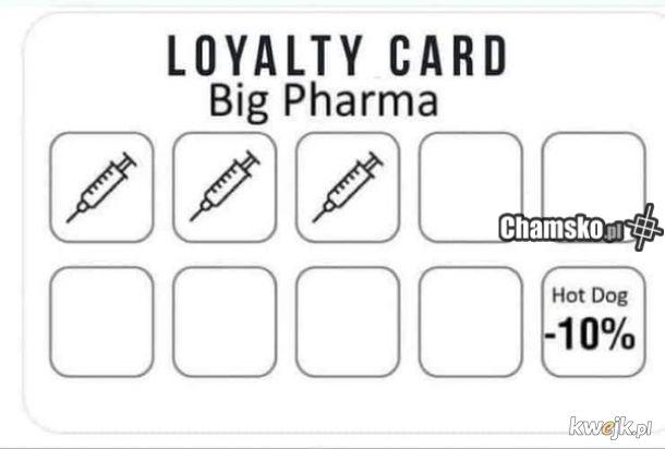 Karta lojalnościowa.