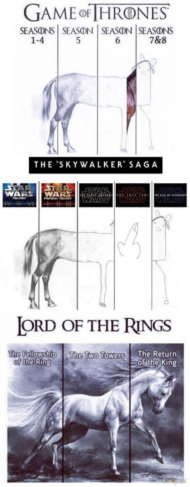 Hobbita brakuje.