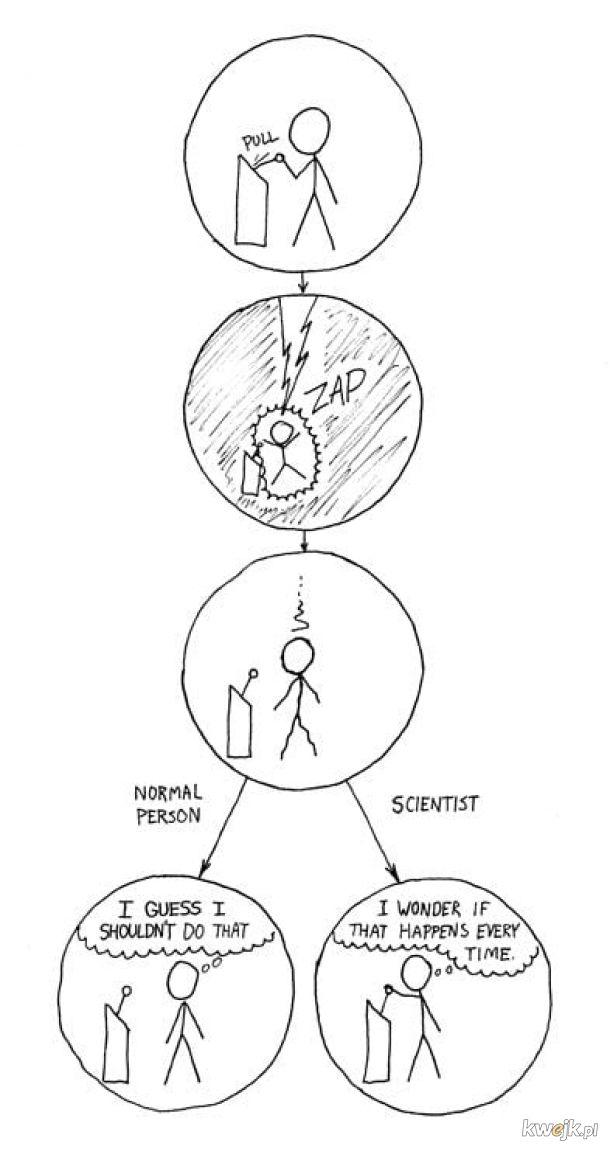 Naukowe podejście.