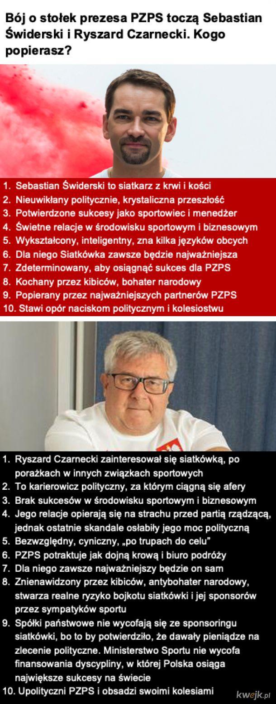 Nowy prezes PZPS