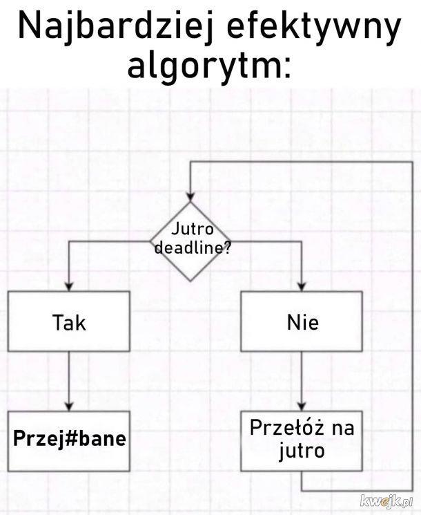 Najbardziej efektywny algorytm