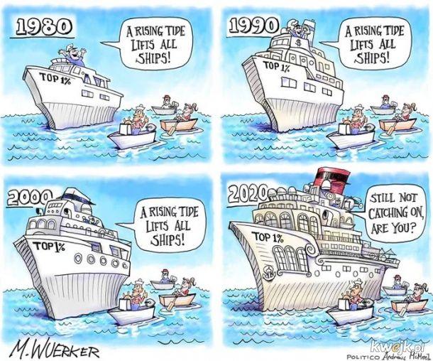 Zwolnijmy bogatych z podatkow... przeciez w zamian zrobia nam dobrze... prawda?