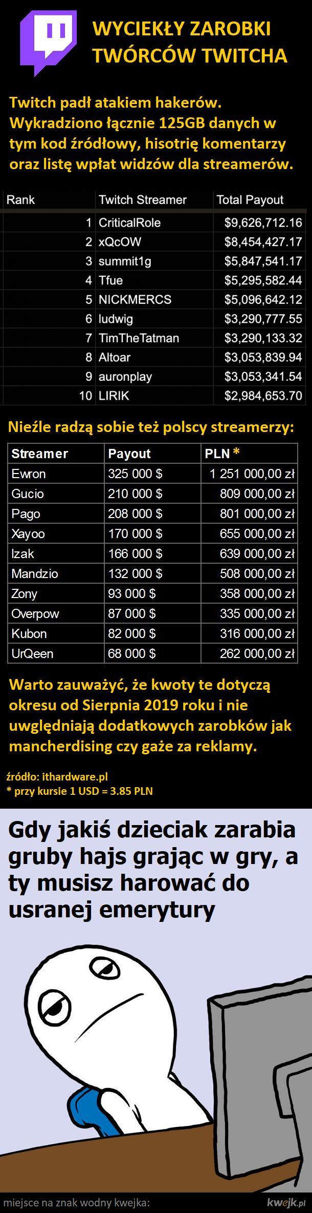 Jak tam inflacja panie Areczku?