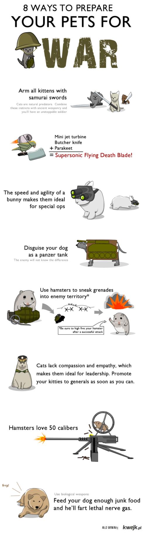 prepare your pets