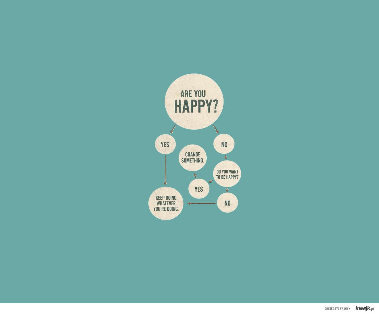 Are yo happy?