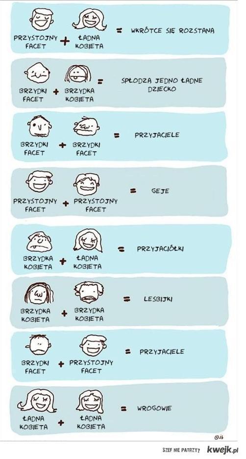 do jakiej grupy należysz ty?