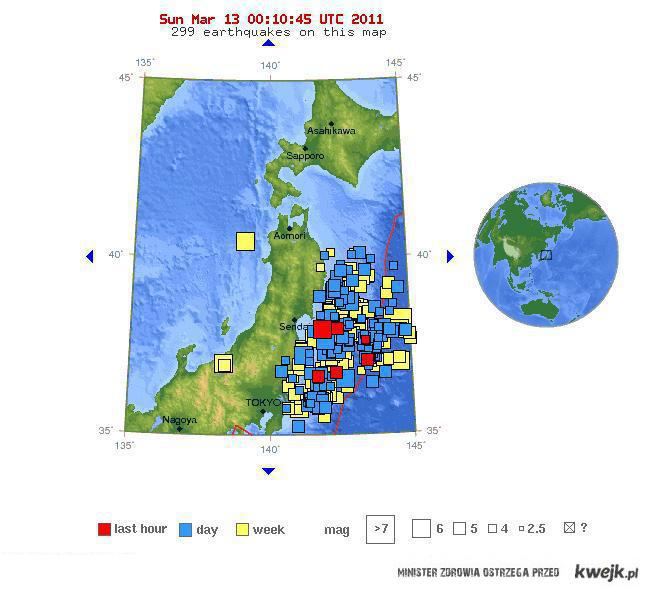 299 Earthquakes in Japan.