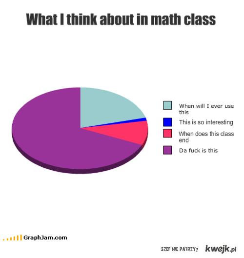 Matematyczka