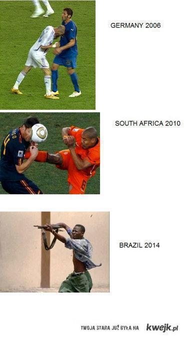 Mistrzostwa Swiata