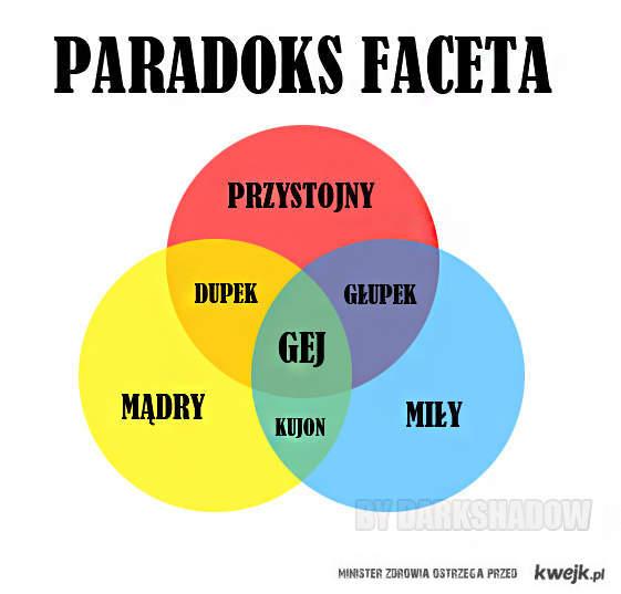Paradoks faceta.
