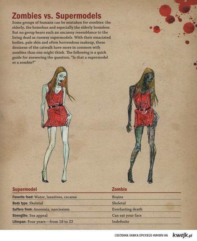 różnica _między modelką a zombie