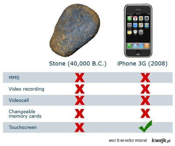 stone or iphone
