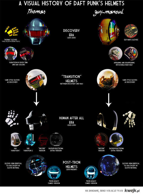 history of dp helmets