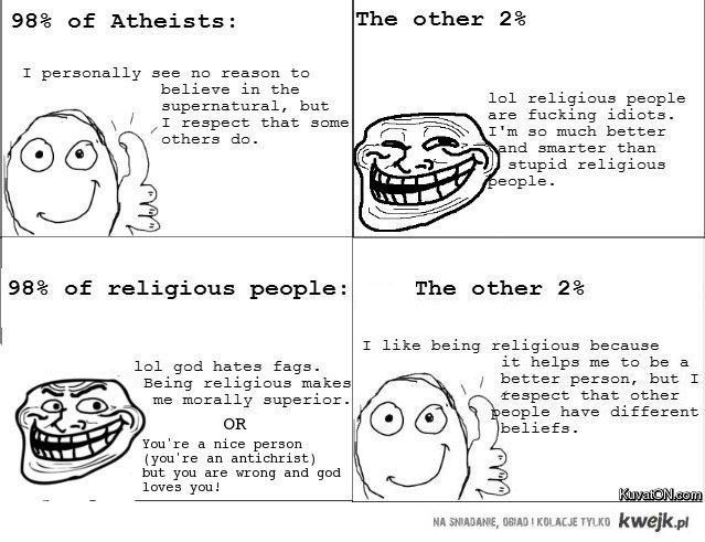 Ateiści & katolicy