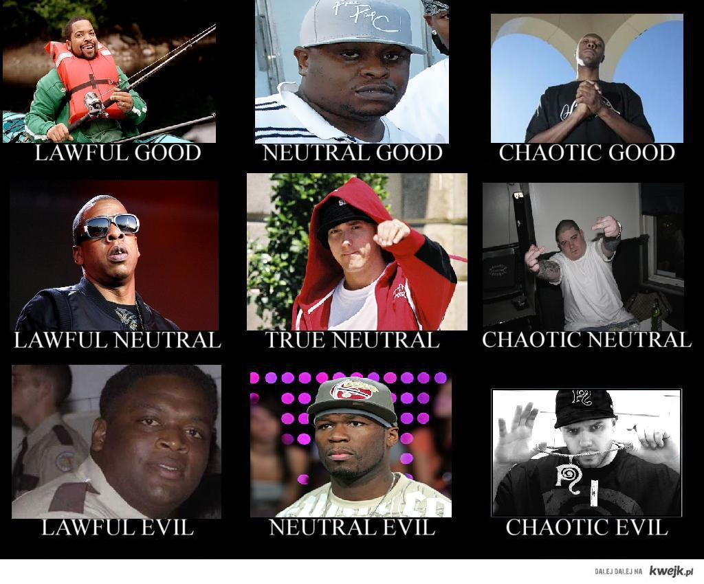 Rappers Alignment