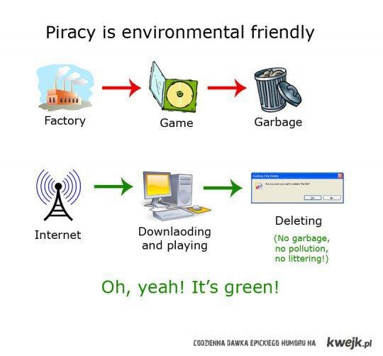 Prawdziwa ekologia