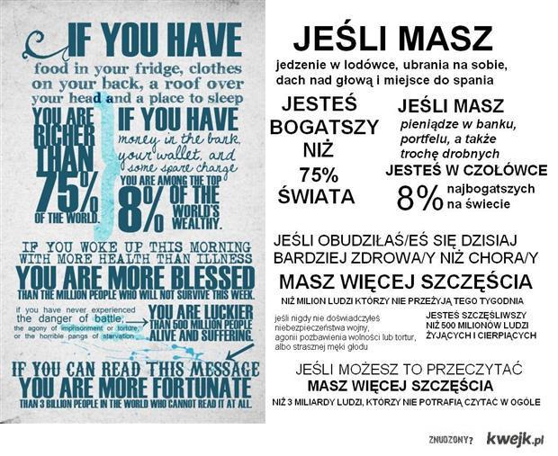 Statystyki Szczęścia