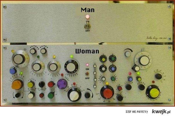 Man vs. Woman