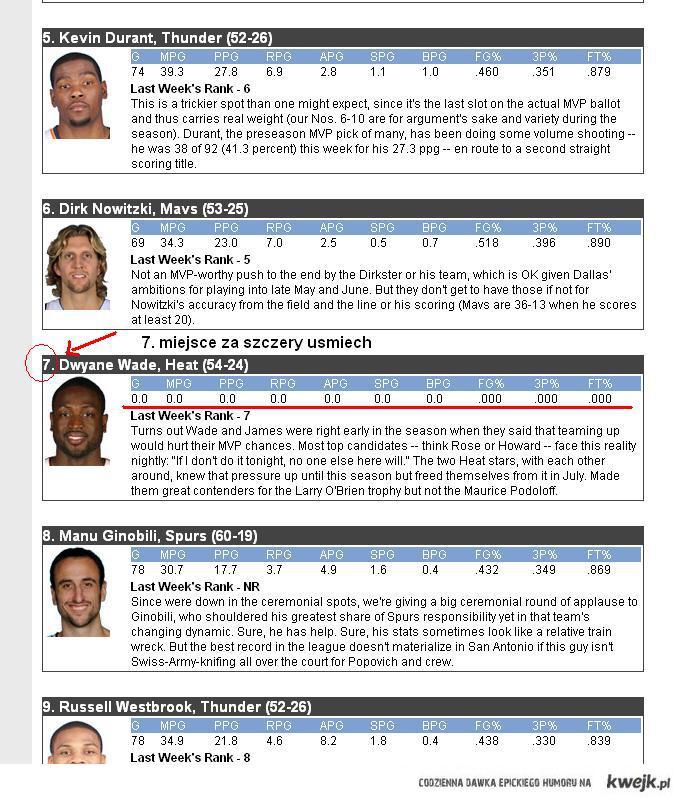 Rank NBA mvp