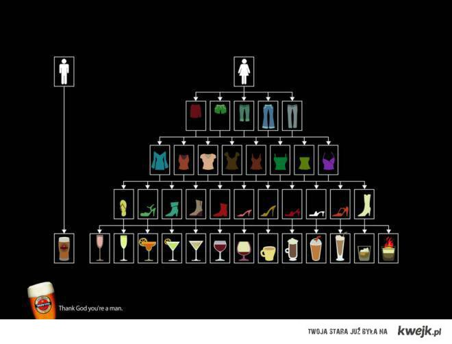 men vs woman