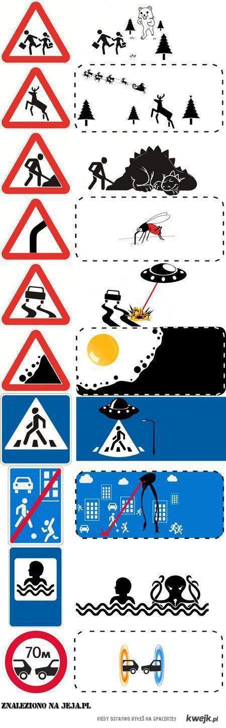 Interpretacja znaków drogowych