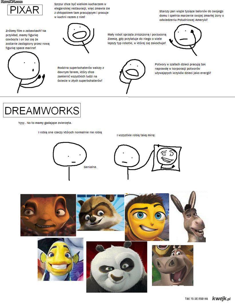 Pixar vs. dreamworks...
