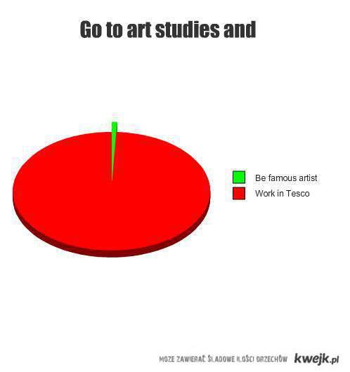 Study art, work in tesco