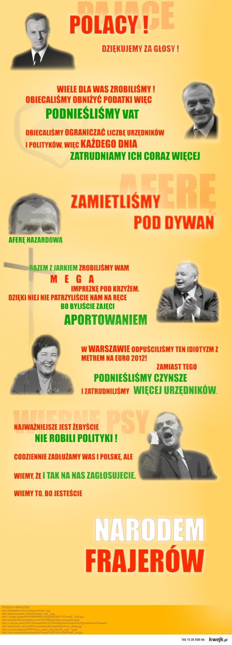 Wyborcy