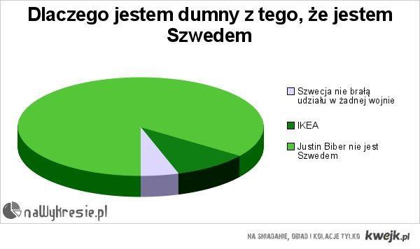 Dlaczego Szwedzi są dumni